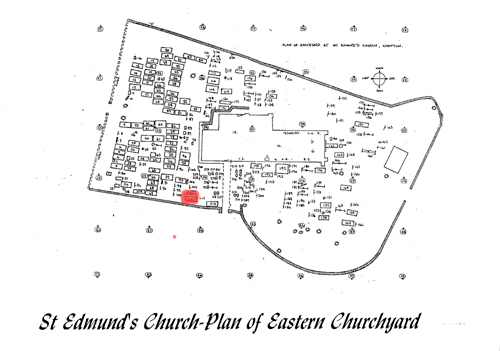 Diagram showing the grave plots in St. Edmunds Church